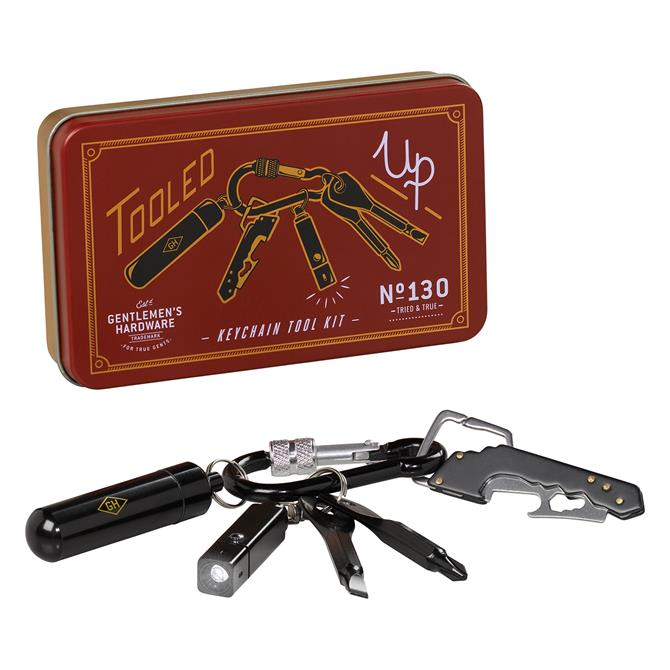 Wild & Wolf Key Chain Mini Tool Set